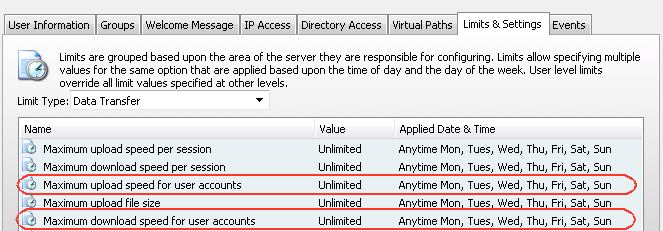 Bandwidth throttling or bandwidth limitations in Serv-U